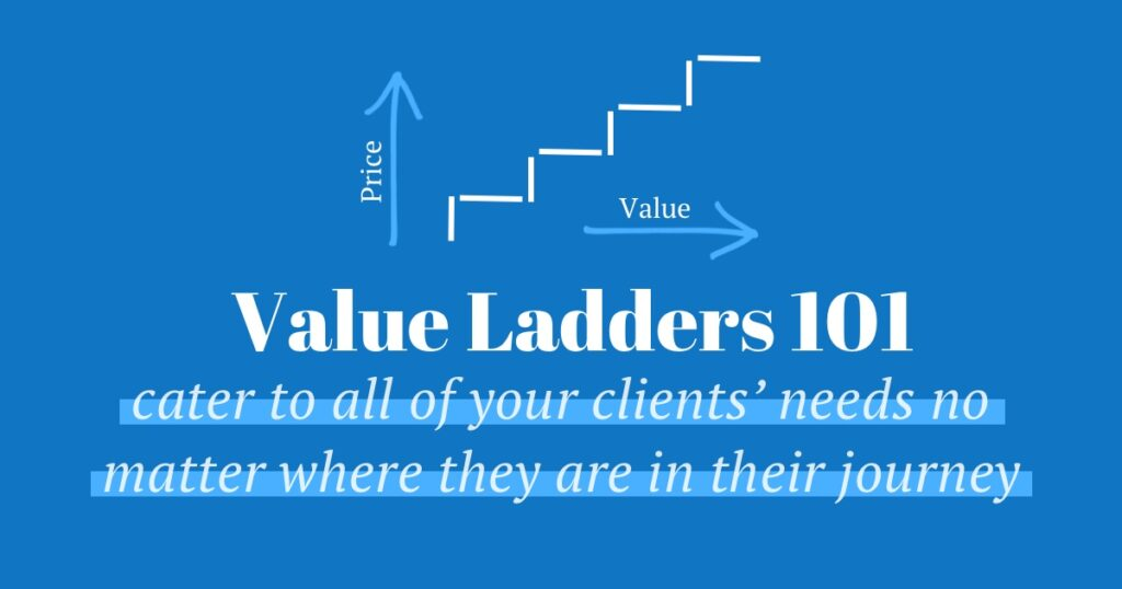 Value Ladders 101 Graphic - Emtwo